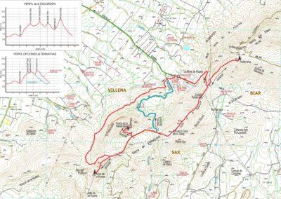 Mapa Villena-Peñarrubia