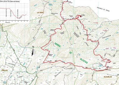Mapa Higueruelas